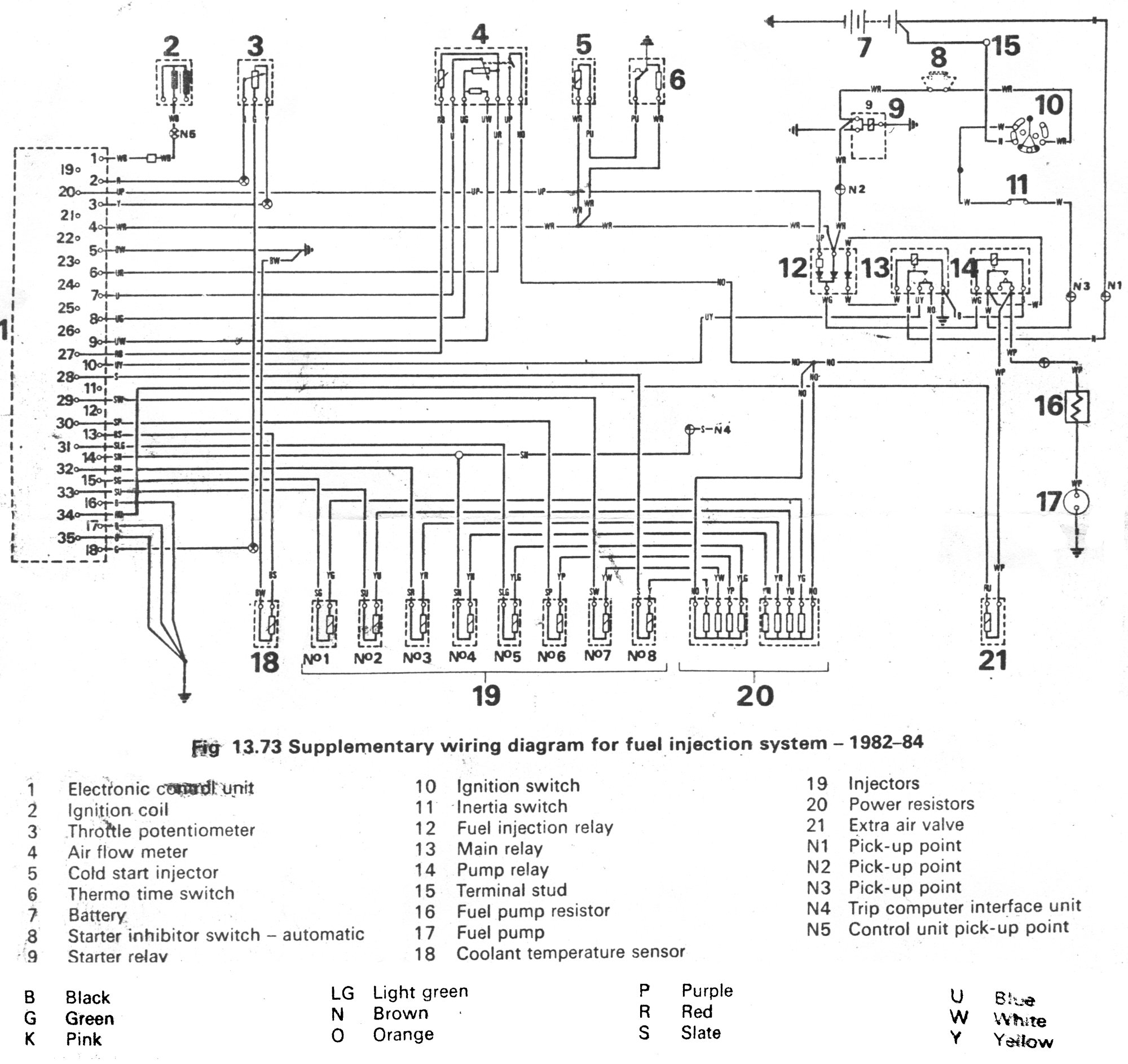 Wiring Diagram Required - International Forum - Lr4x4