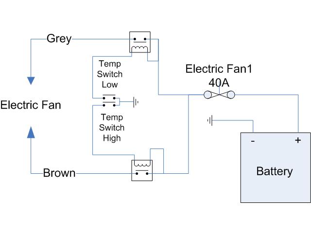 post 1948 0 57799000 1330115395 kenlowe wiring defender forum lr4x4 the land rover forum kenlowe fan wiring diagram at virtualis.co