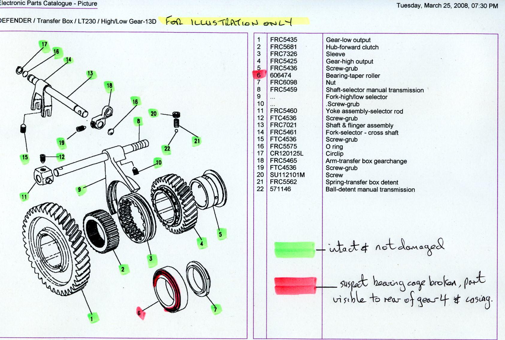 LT230 transferbox - Defender Forum - LR4x4 - The Land Rover