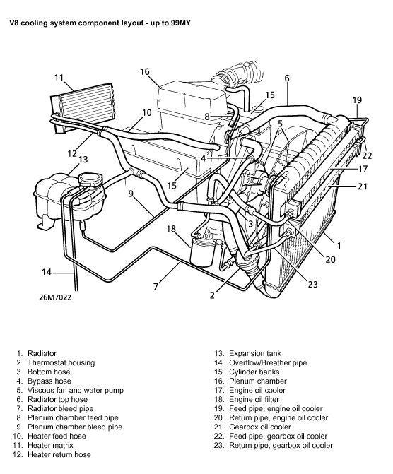 4 6 V8 90 Heater Pipe Q