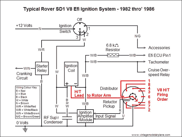 [SCHEMATICS_48EU]  V8 Coil Wiring - International Forum - LR4x4 - The Land Rover Forum | Rover V8 Fuel Injection Wiring Diagram |  | LR4x4