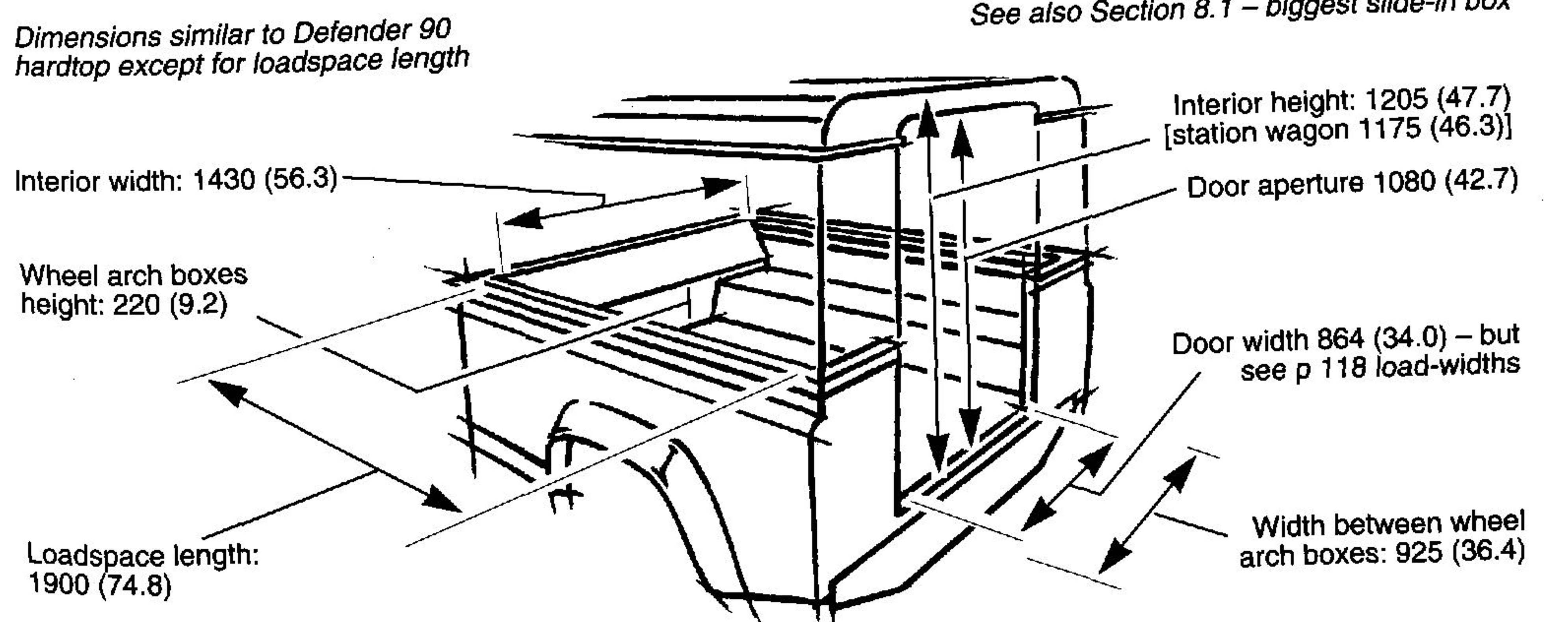 land rover defender 90 interior dimensions