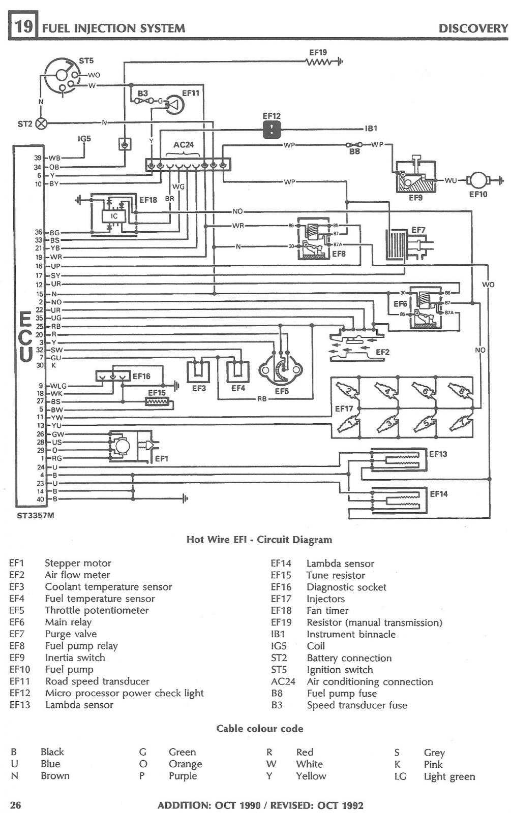 [QNCB_7524]  Discovery 1 3.5v8 efi diagram wanted - Discovery Forum - LR4x4 - The Land  Rover Forum | Rover V8 Fuel Injection Wiring Diagram |  | LR4x4