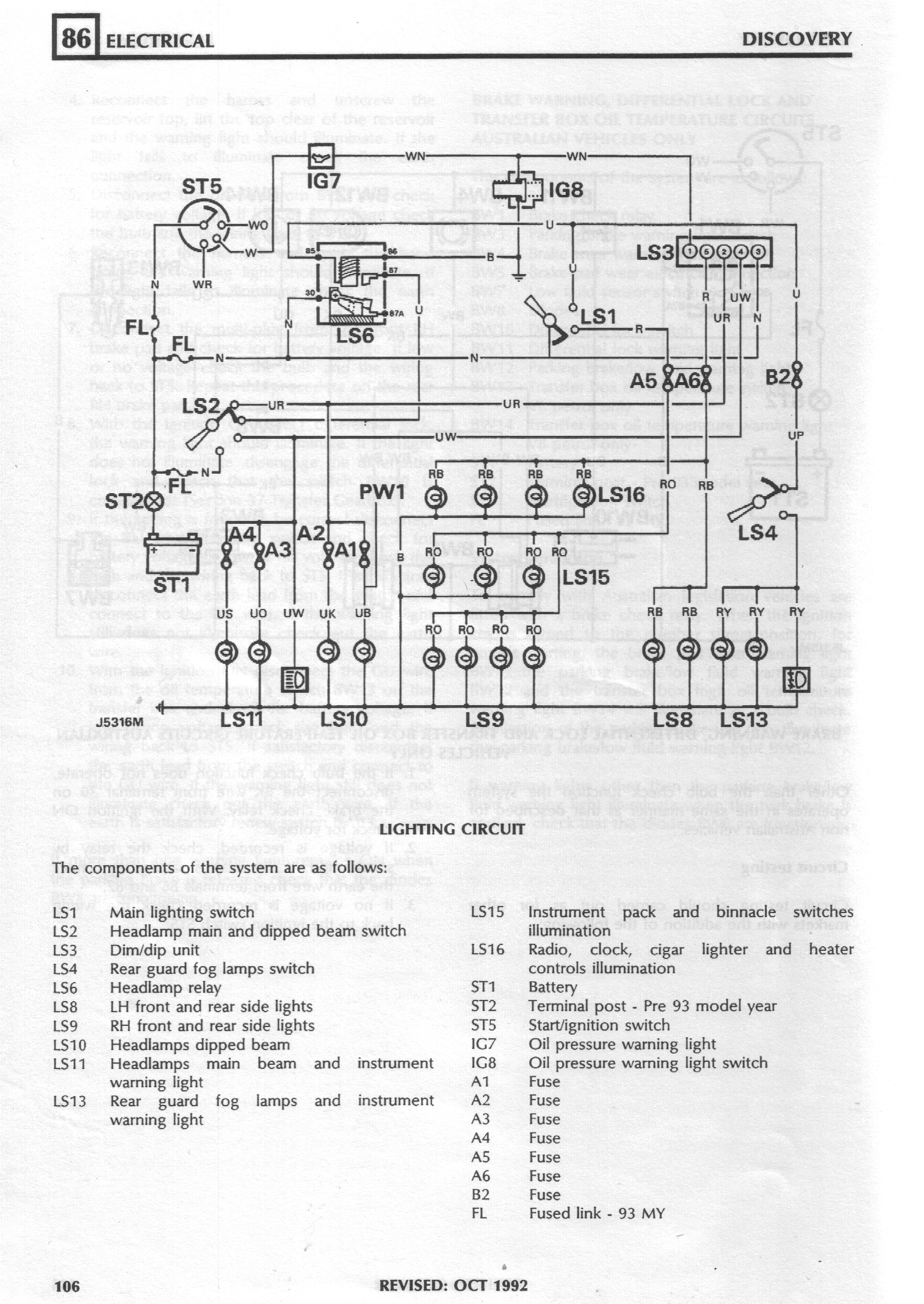 Land Rover Discovery 200tdi Wiring Diagram Detailed Schematics Defender Famous Class A Festooning Electrical Ideas 1984 El Camino