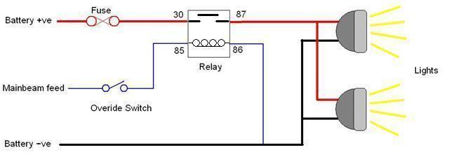 Sensational Need Step By Step To Wiring Spotlights Defender Forum Lr4X4 Wiring 101 Vihapipaaccommodationcom
