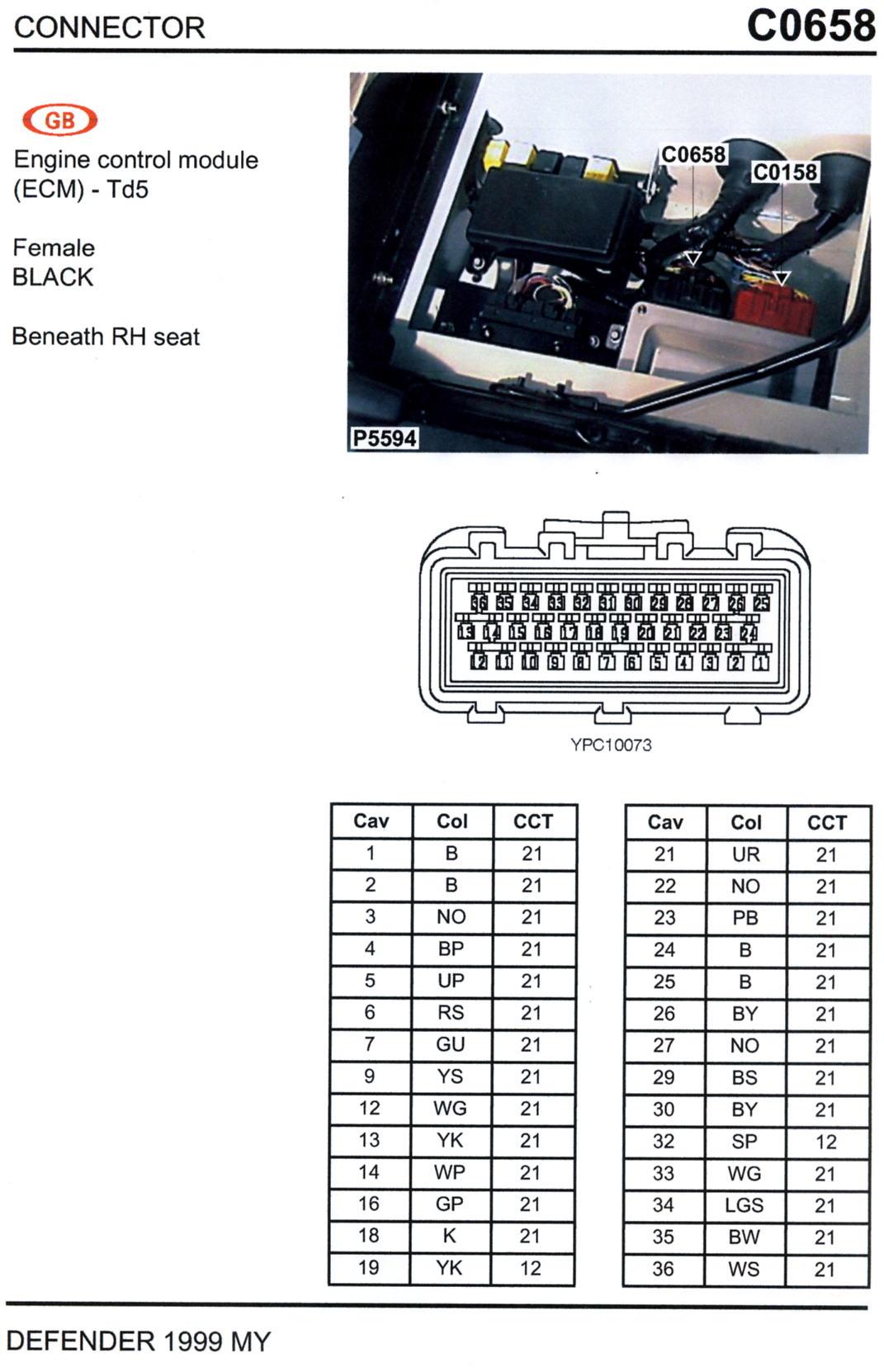 Land Rover Discovery Ecu Diagram Electrical Wiring Defender Fuse Box Layout Td5 U2022 Lr4