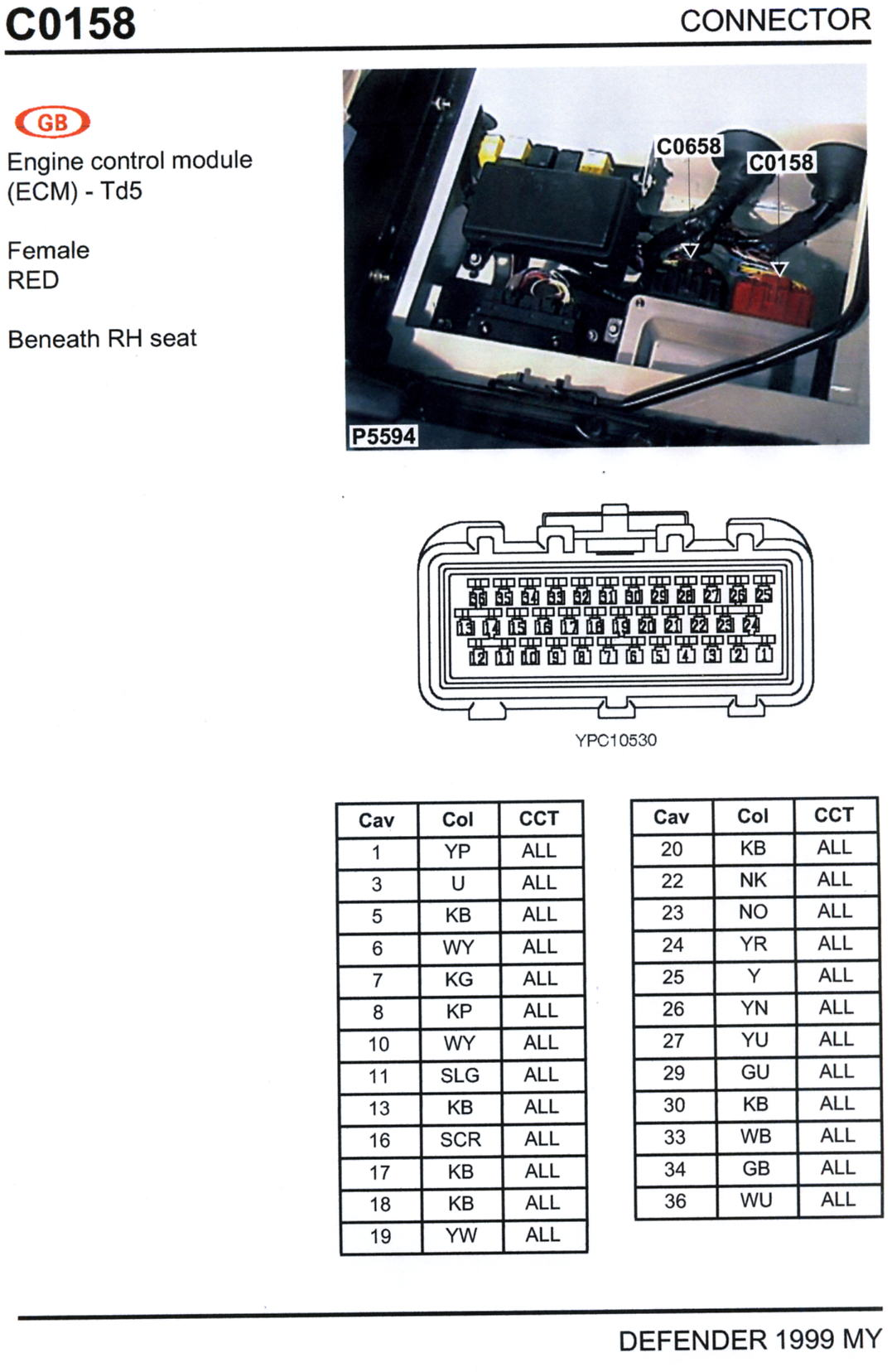 Td5    Wiring       Diagram     Defender Forum  LR4x4  The Land Rover Forum