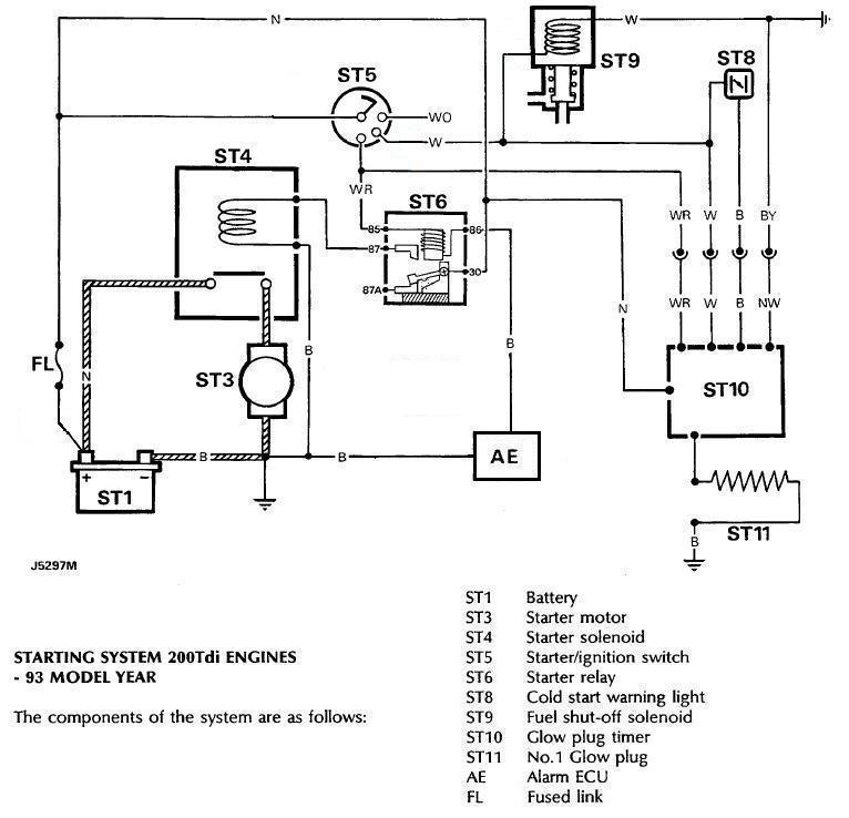 disco starting problem weird electrics discovery forum 04 land rover discovery land rover discovery glow plug wiring diagram #15