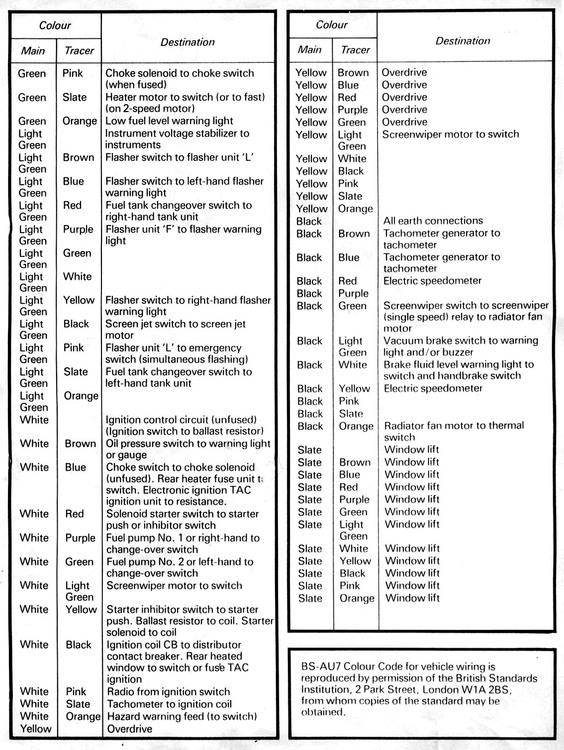 Indicators Broken - Defender Forum - Lr4x4