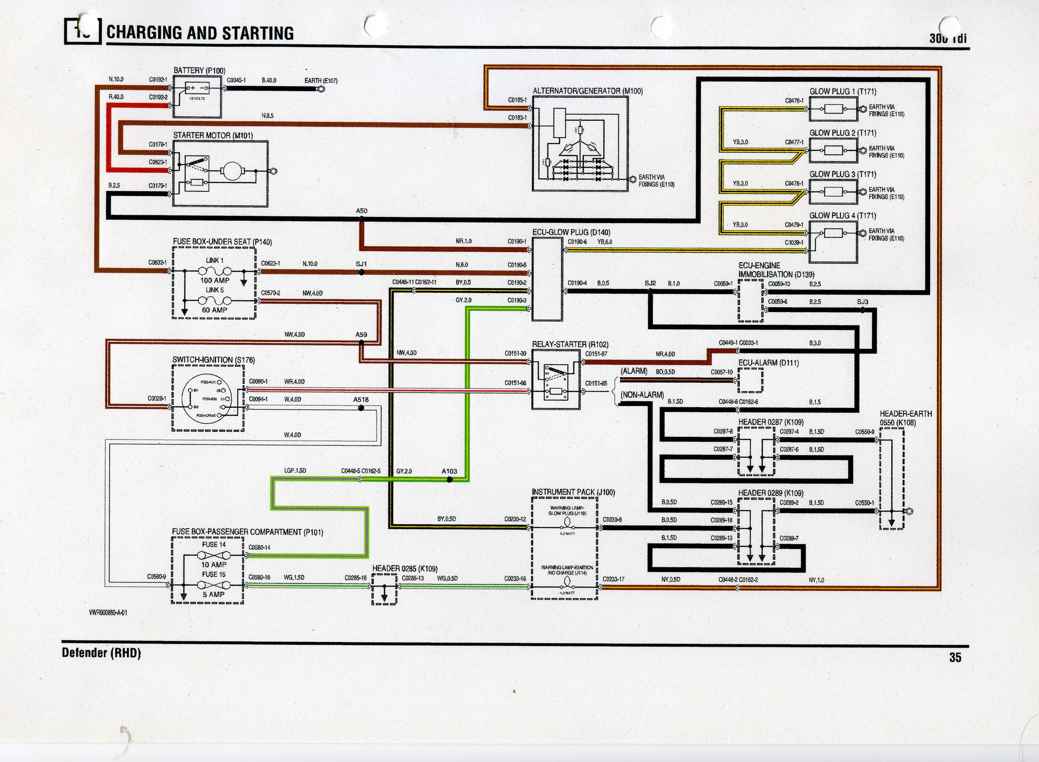 Ignition Switch Wiring 300tdi - Defender Forum