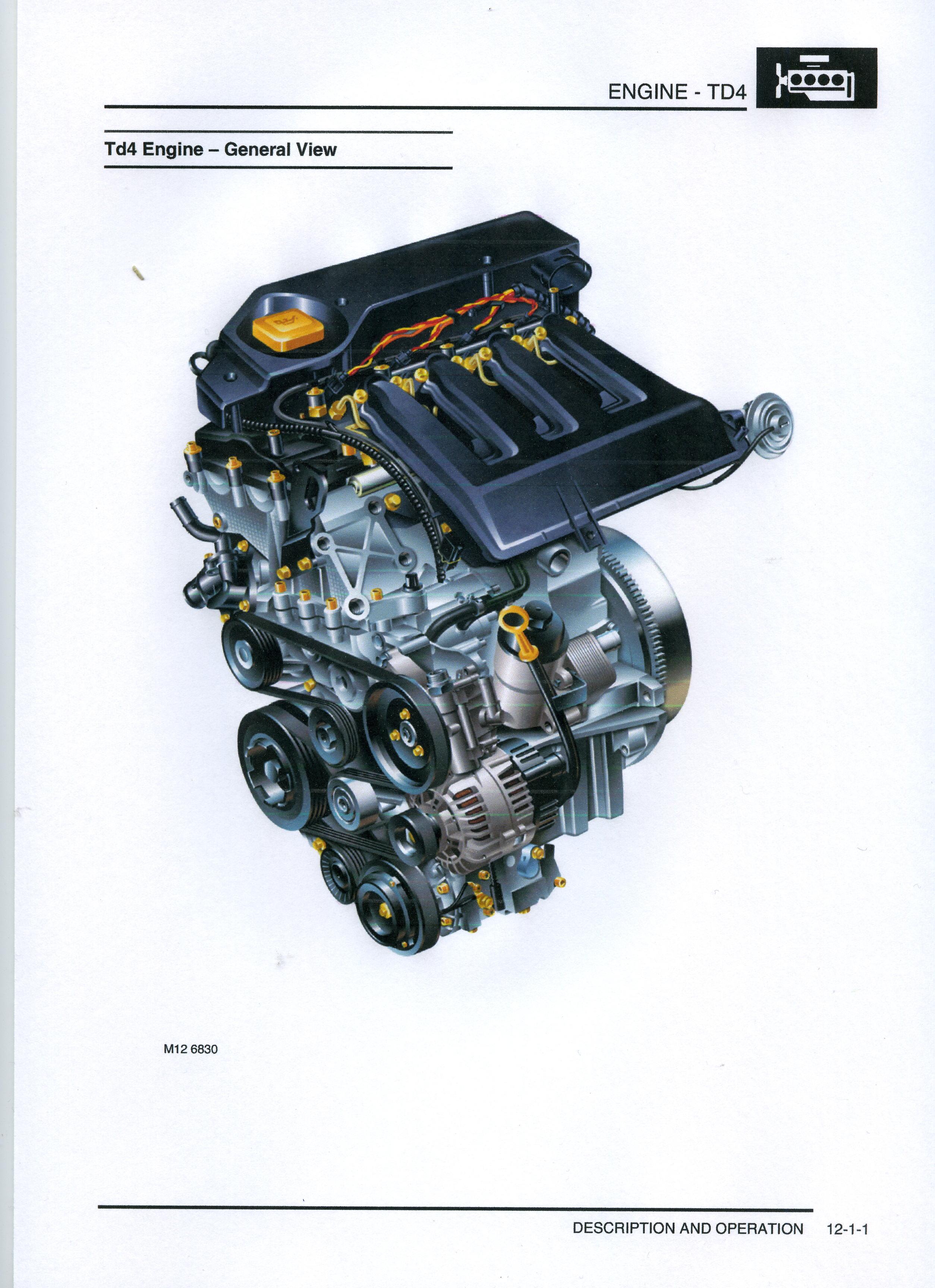 td4 fan belt - Freelander Forum - LR4x4 - The Land Rover ForumLR4x4