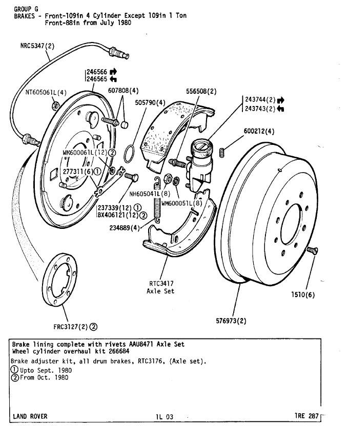 land rover brakes diagram land rover brakes diagram wiring diagram data  land rover brakes diagram wiring