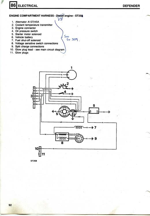 diagram land rover defender v8 wiring diagram full version