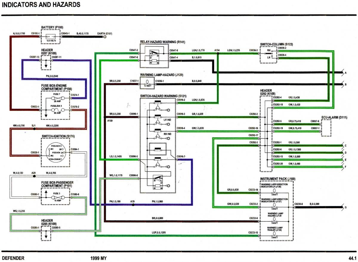 Land Rover 90 Indicator Wiring Diagram Start Building A Series 3 Hazard Lights Aren T Working Yet Indicators Work Fine Led Units Rh Forums Lr4x4 Com Range Parts Discovery Relay