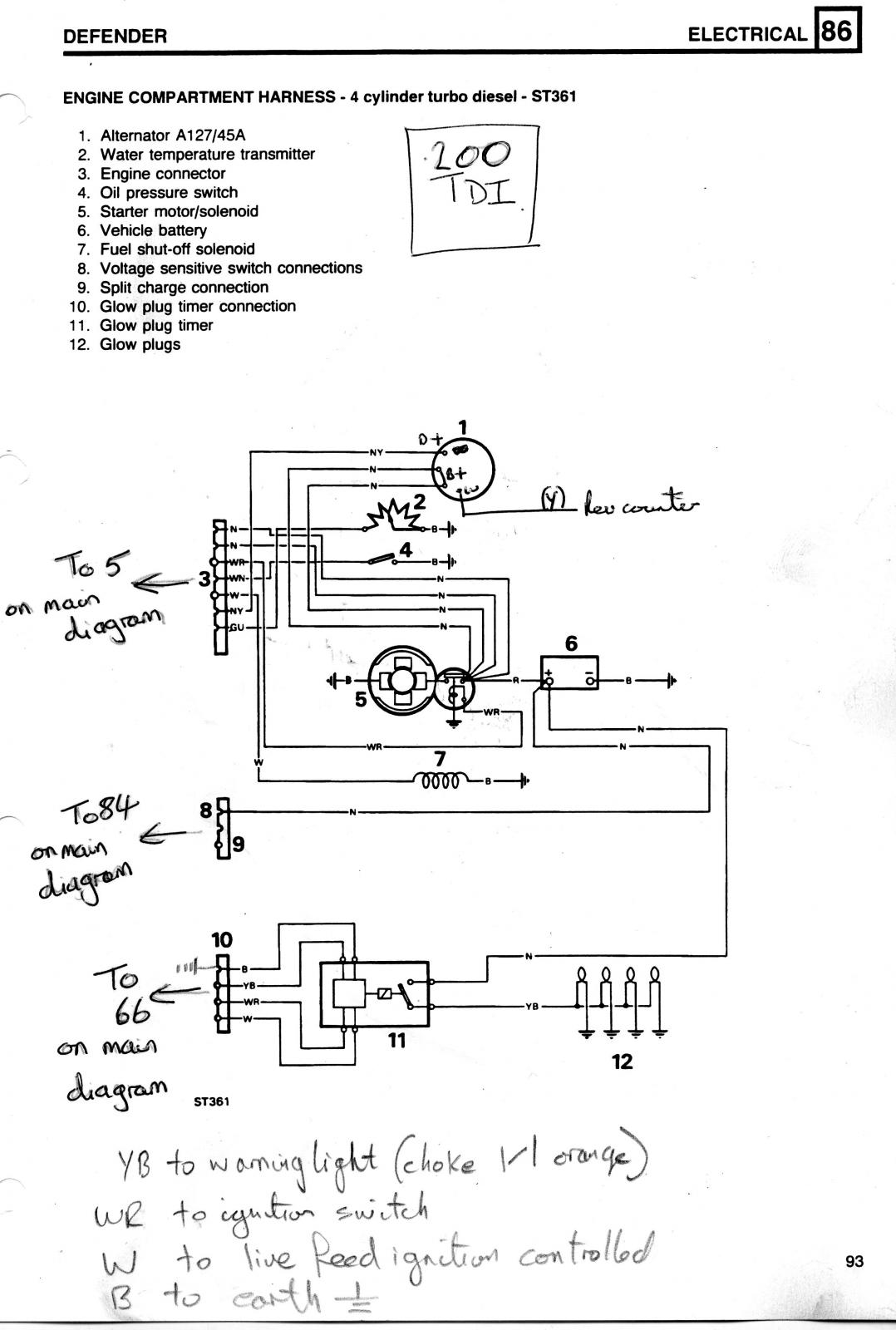 Land Rover Discovery Glow Plug Wiring Diagram Start Building A 1997 Relay Defender Forum Lr4x4 The Rh Forums Com Stereo