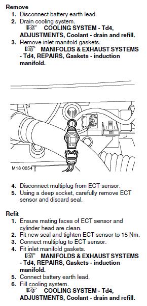 Engine Coolant Temperature Sensor - Freelander Forum - Lr4x4