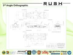 Rush   2012 World Finals 15
