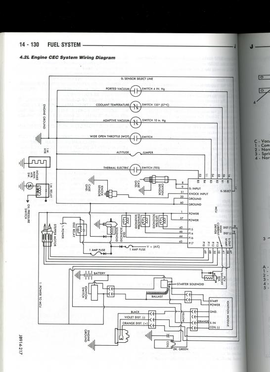 1989 jeep wrangler 4 2l vacuum diagram wiring diagram rh casamagdalena us 1990 Jeep Wrangler Carburetor Diagram Jeep CJ7 Carburetor Diagram