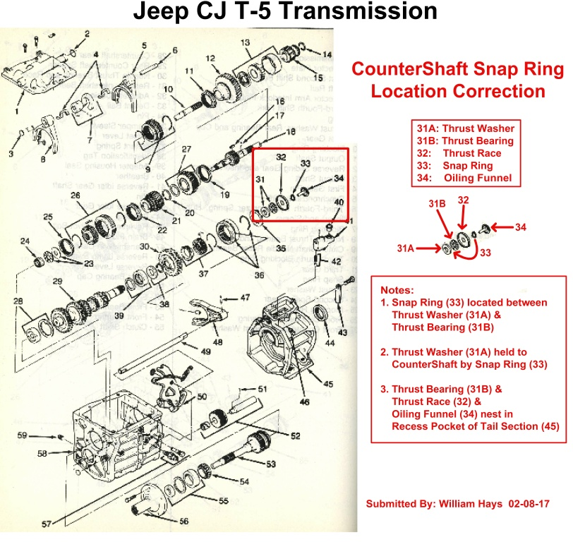 Jeep CJ7 T5 Transmission Rebuild and Using the Correct Lubricant