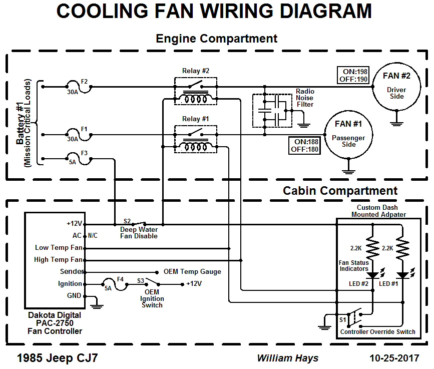 Controller Circuit Diagram On Dakota Digital Fan Controller Wiring ...