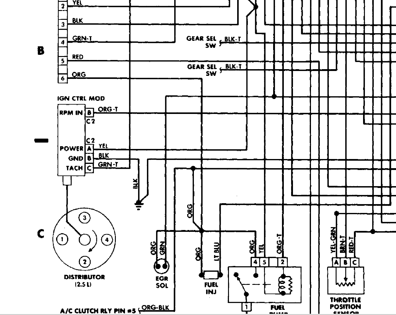 89 Jeep Yj Wiring Diagram 4 2 Injection - Wiring Diagrams Jeep Ecu Schematic Diagram on