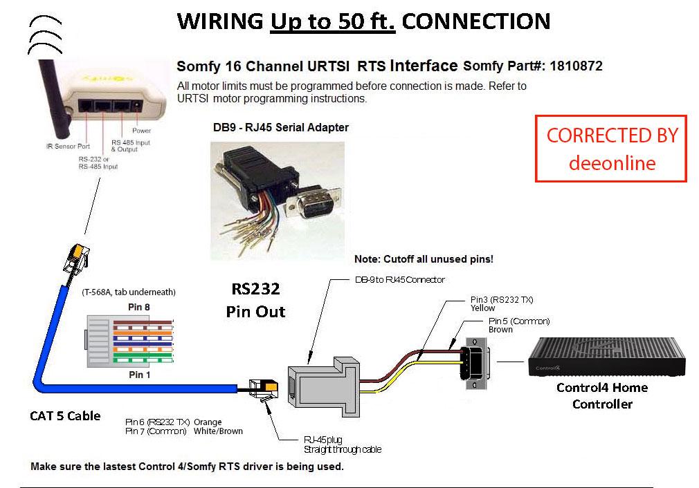 Surprising Curtis Pmc 1207 Wiring Diagram Curtis Remote Control Curtis Parts Wiring Cloud Inamadienstapotheekhoekschewaardnl