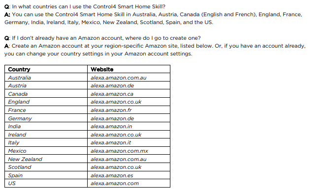 Amazon Alexa Issues - Troubleshooting, Workarounds, & Bugs