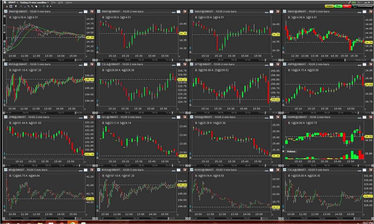 Thumbnail Charts - Feature Requests - Medved Trader Forums
