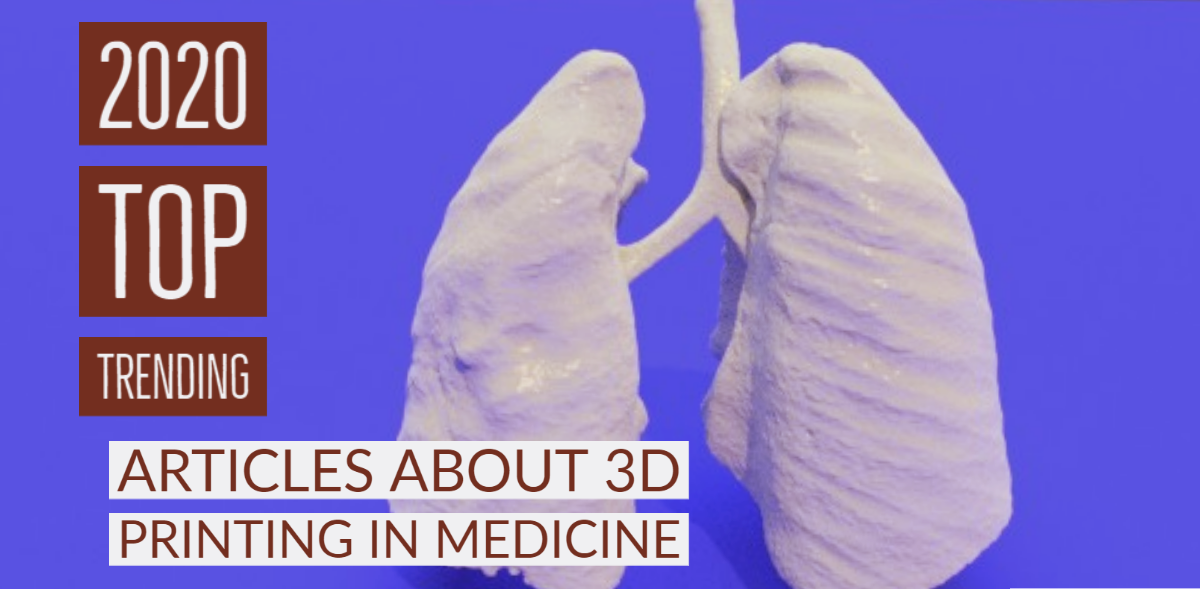 2020 top trending articles about 3d printing in medicine