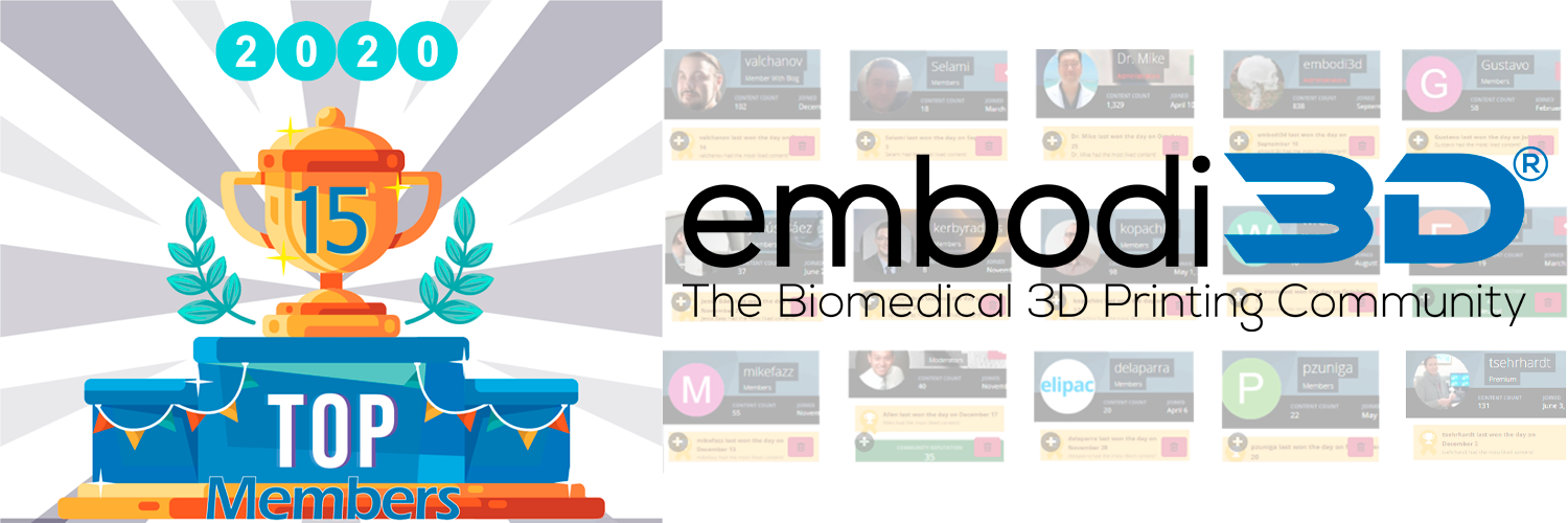 Top 10 Best Embodi3D´s Members