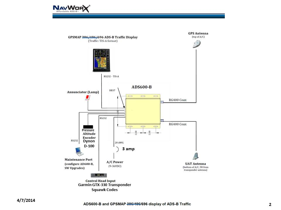 Navworx ADS B Out IN BlockDiagram - Member Albums - Invision Community   Ads B Block Diagram      SCFlier.com