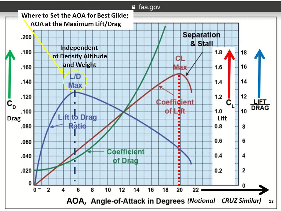 Aoa Diagram Cl Trusted Wiring Diagram
