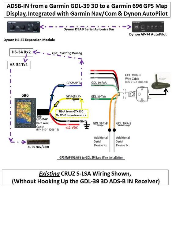 Garmin 696 Wiring Diagram - Fusebox and Wiring Diagram cable-hut -  cable-hut.sirtarghe.itdiagram database