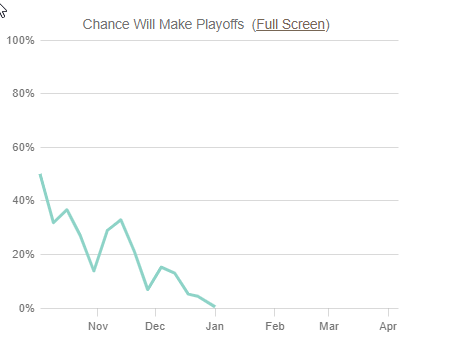 playoff chances.png