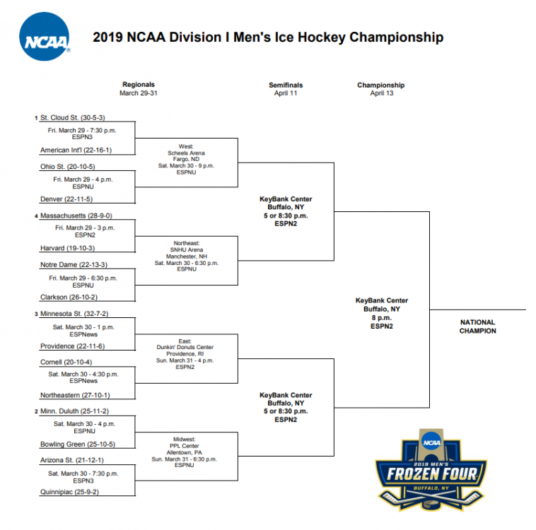NCAA Tournament.png