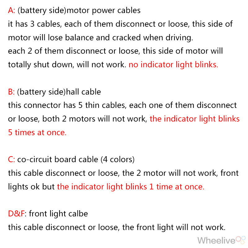 Smart self balancing electric scooter hover board Fault diagnosis ...