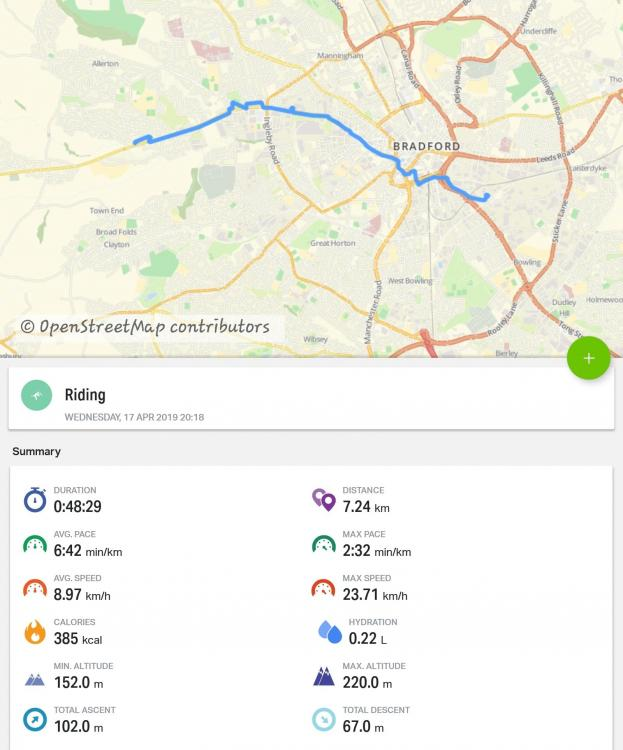 Screenshot_20190417-212314_Endomondo.thumb.jpg.93500f14f4a4521205562242a8fd182c.jpg