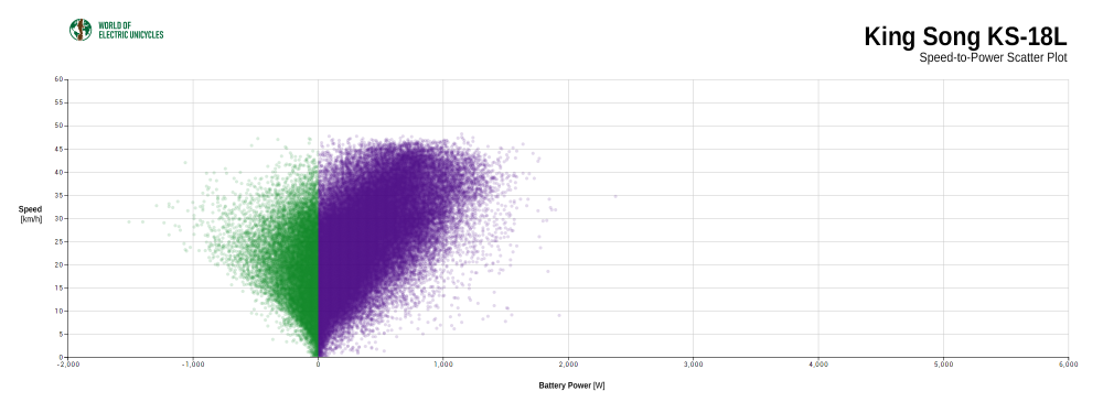1321717484_KS18LSpeed-to-powerscatterplot.thumb.png.c16ed533b9e33673154d43512a7f49cd.png