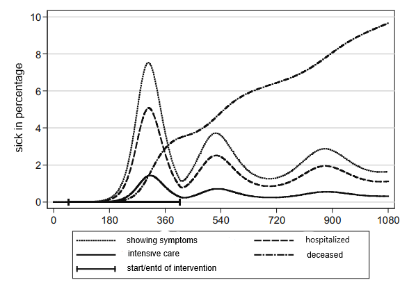 Graph-from-German-Study-engl.png.05889ae9b34c21335e05721ae65b4e5d.png