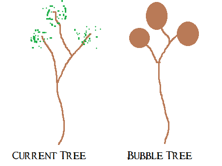 bubletree.png