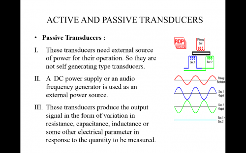 Screenshot for Transducers