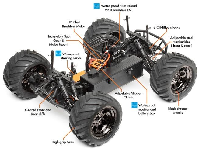Wpl C24 Diy Radio Controlled Cars Off Road Rc Car Parts 1 16 Crawler Military Truck Body Emble Kit Electric Conversion In From Toys