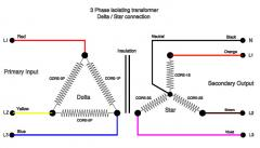 3-Phase Isolating Transformer Delta and Star Connection