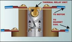 Melting Pot Relay for Thermal overload.jpg