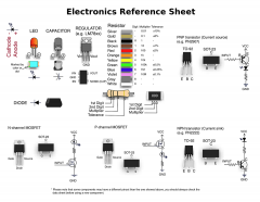 Electronics Reference Sheet.png