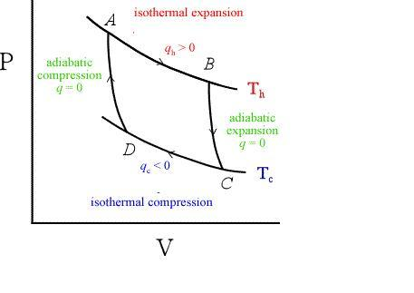 Is isothermal heat transfer possible?