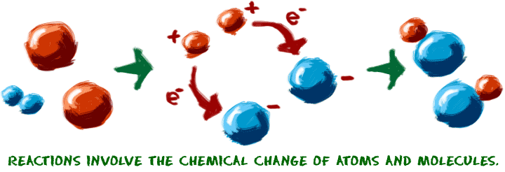 What is the difference between chemical reaction and a chemical change?
