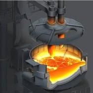 Furnace Technology