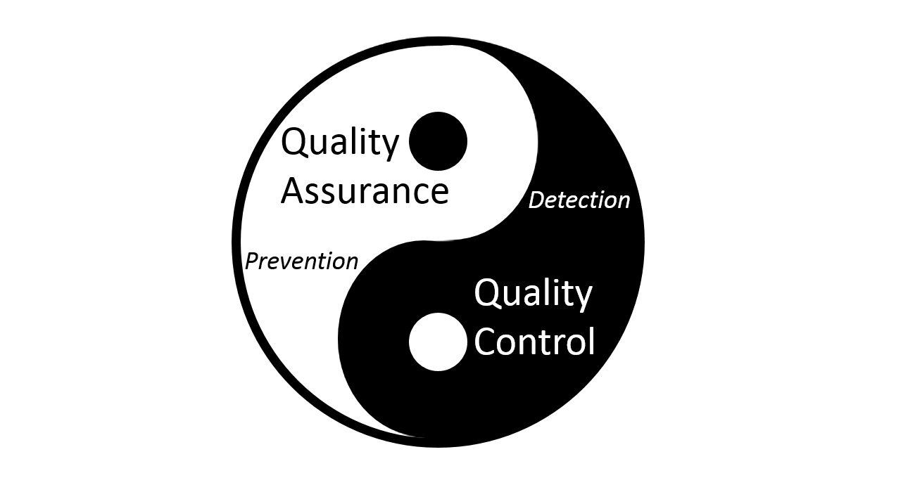 What is the Differences between Quality Assurance and Quality Control ?