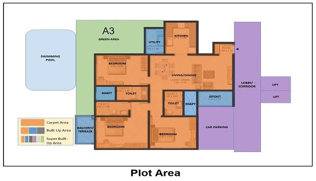 WHAT IS PLOT AREA, CARPET AREA, BUILT UP AREA, SUPER BUILT UP AREA & SETBACK AREA
